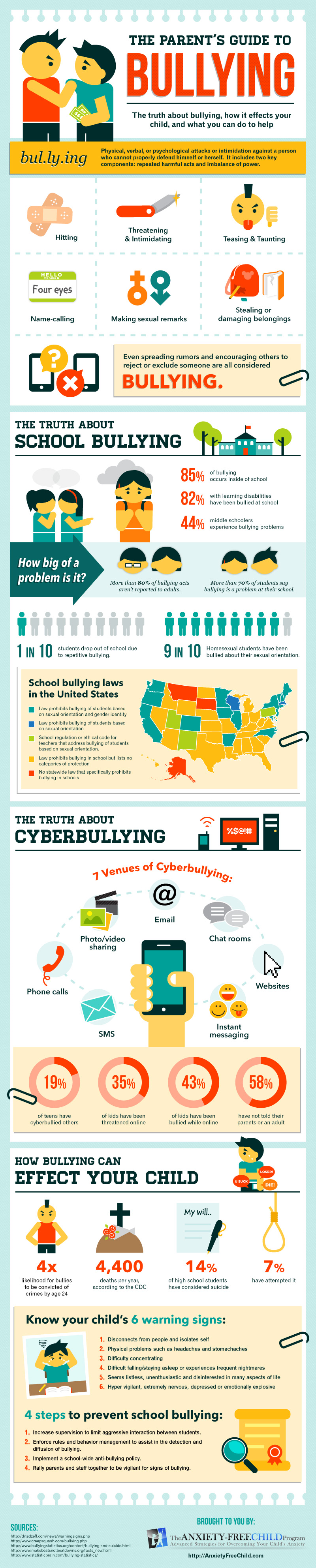 The Parent's Guide to Bullying and Child Anxiety [INFOGRAPHIC]